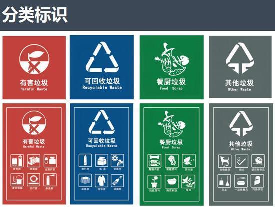 垃圾分类,公路灌缝胶让废旧轮胎在回收中应用